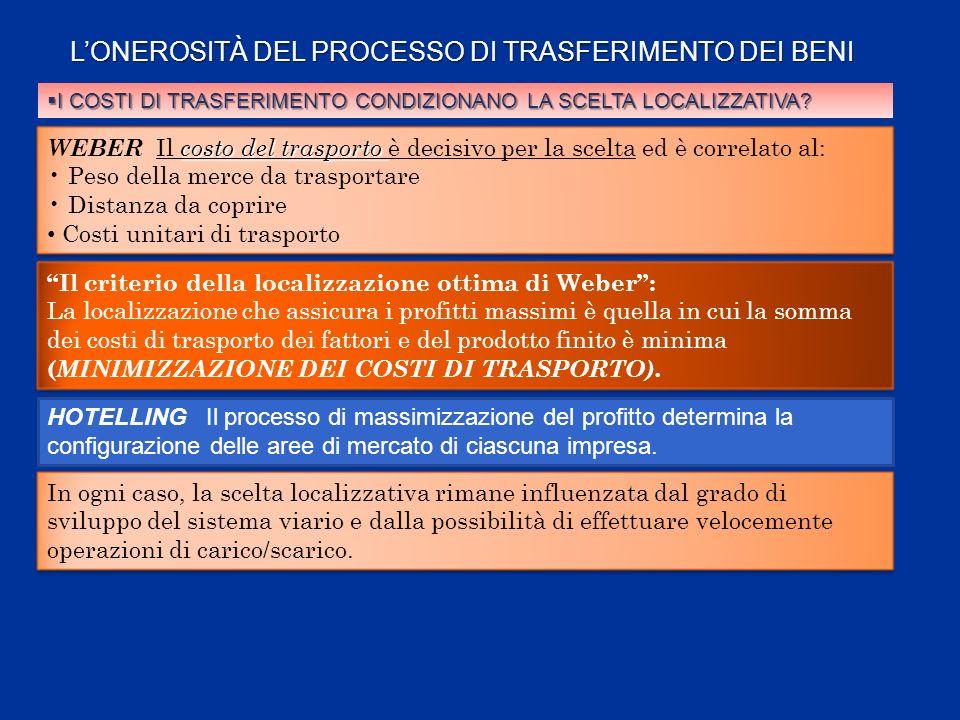 L'onerosità del processo di trasferimento dei beni