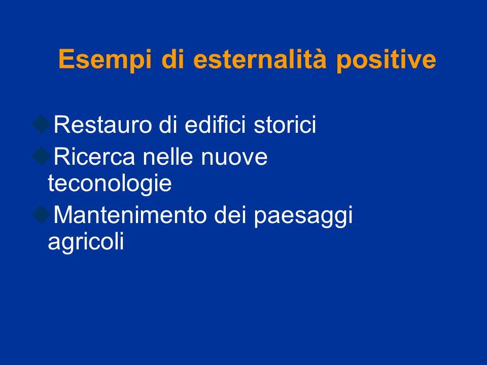 Esempi di esternalità positive