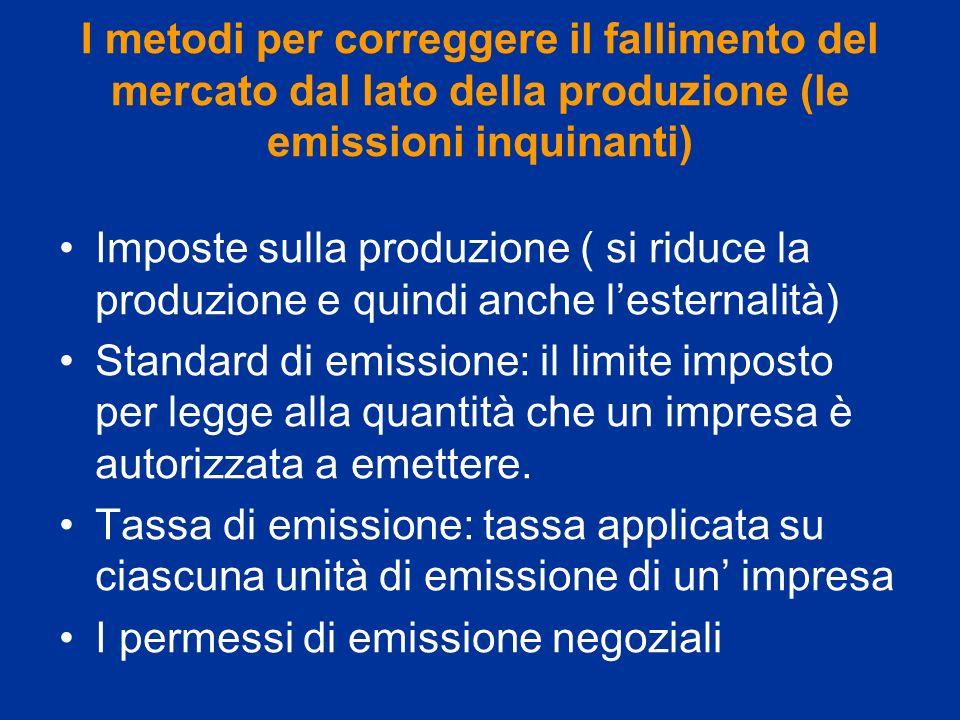 I metodi per correggere il fallimento del mercato dal lato della produzione (le emissioni inquinanti)