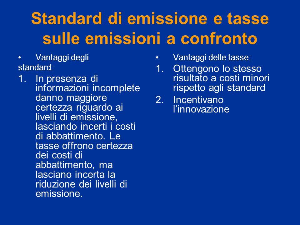 Standard di emissione e tasse sulle emissioni a confronto