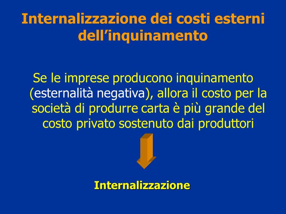 Internalizzazione dei costi esterni dell'inquinamento