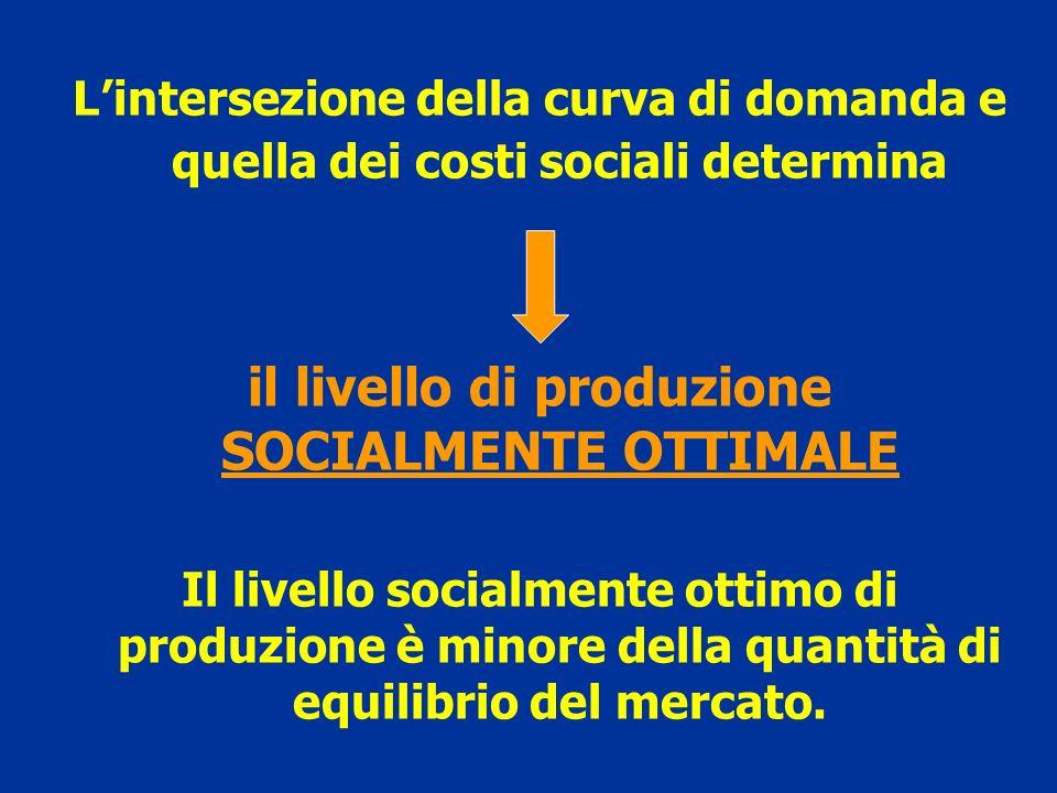 il livello di produzione SOCIALMENTE OTTIMALE
