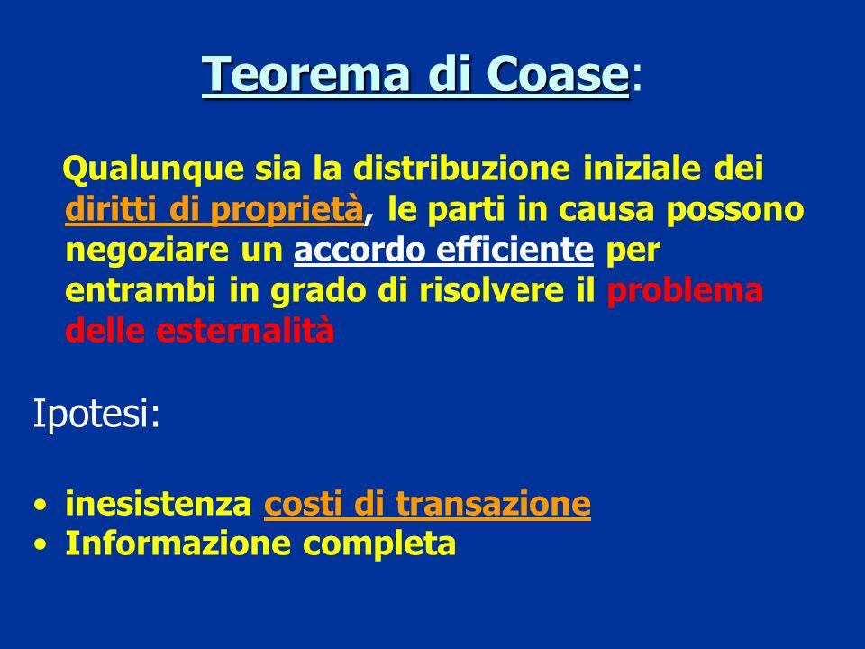 Teorema di Coase: Ipotesi: