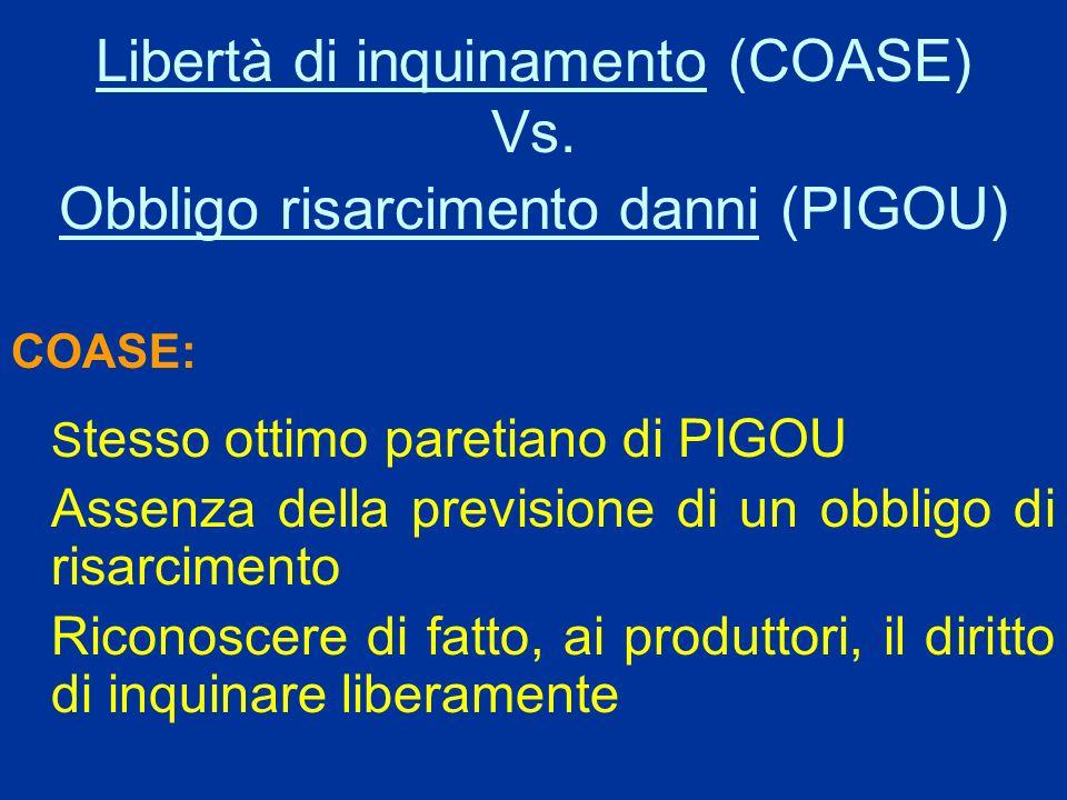 Libertà di inquinamento (COASE) Vs. Obbligo risarcimento danni (PIGOU)