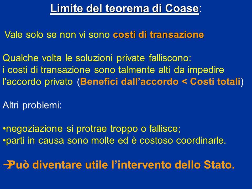 Limite del teorema di Coase: