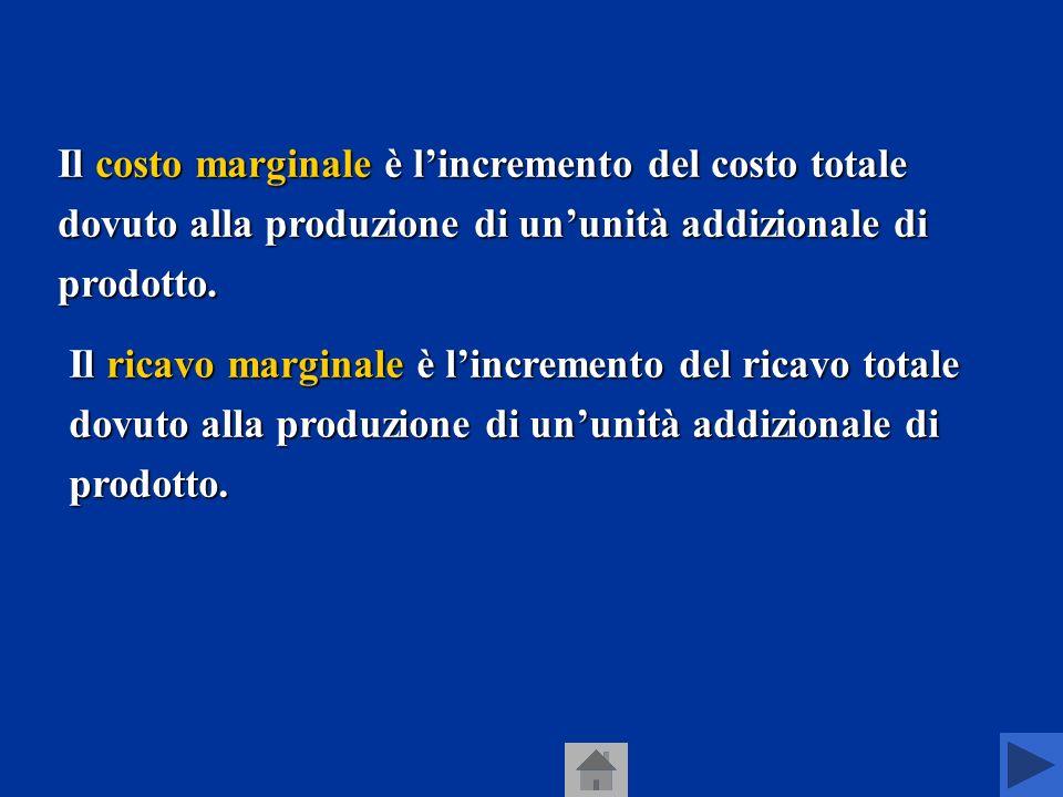 Il costo marginale è l'incremento del costo totale dovuto alla produzione di un'unità addizionale di prodotto.