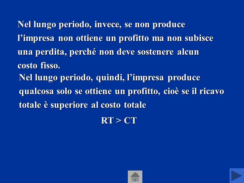Nel lungo periodo, invece, se non produce l'impresa non ottiene un profitto ma non subisce una perdita, perché non deve sostenere alcun costo fisso.
