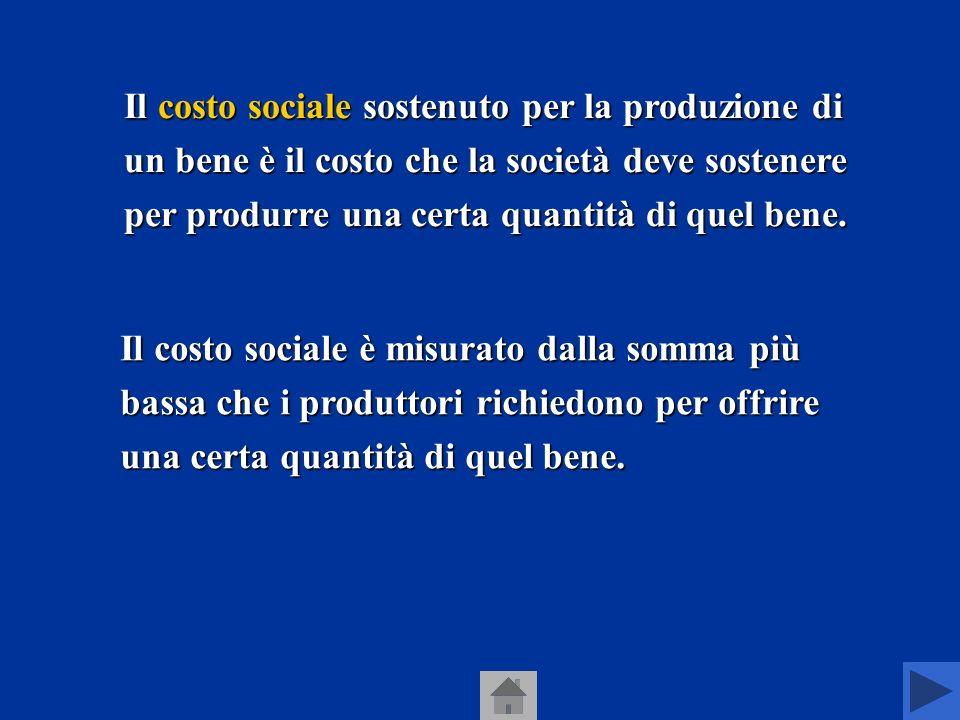 Il costo sociale sostenuto per la produzione di un bene è il costo che la società deve sostenere per produrre una certa quantità di quel bene.