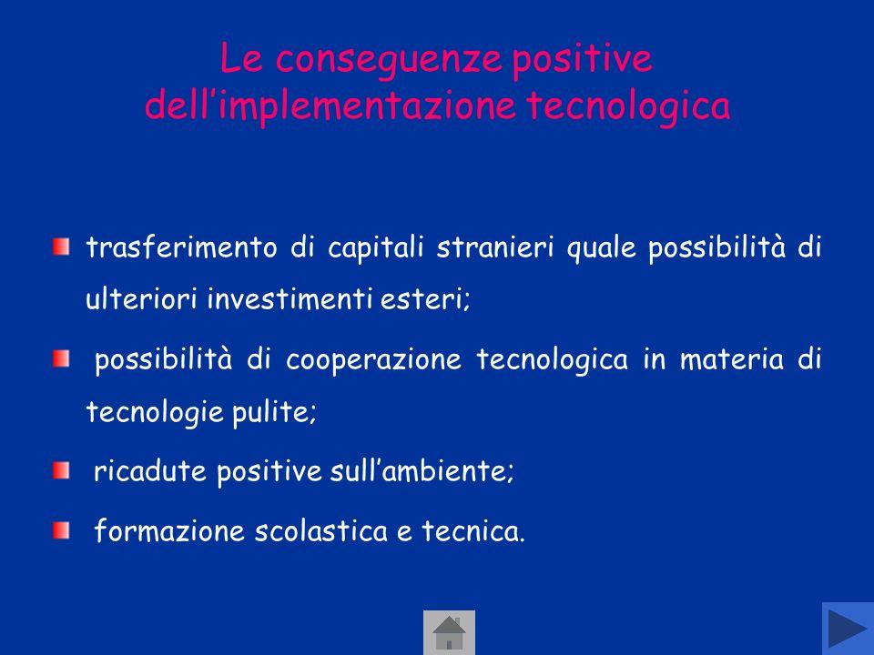 Le conseguenze positive dell'implementazione tecnologica