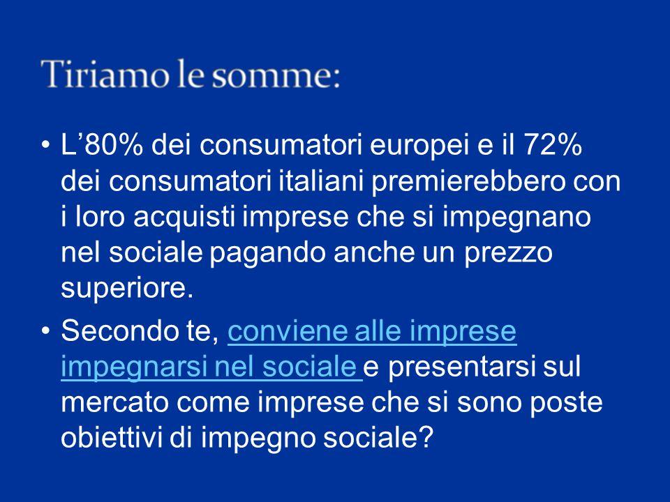 L'80% dei consumatori europei e il 72% dei consumatori italiani premierebbero con i loro acquisti imprese che si impegnano nel sociale pagando anche un prezzo superiore.