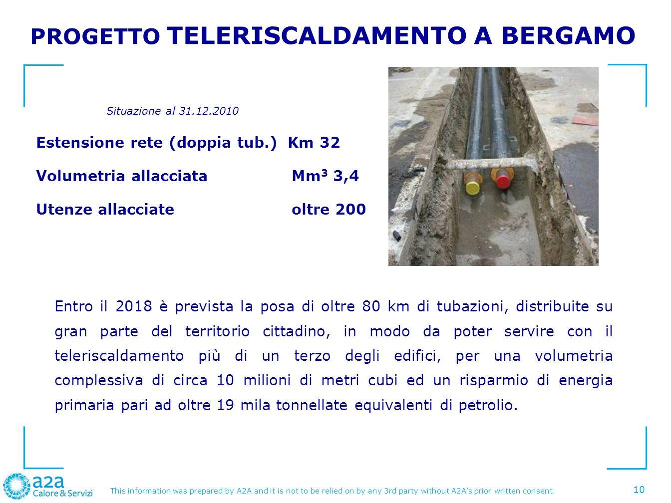 PROGETTO TELERISCALDAMENTO A BERGAMO