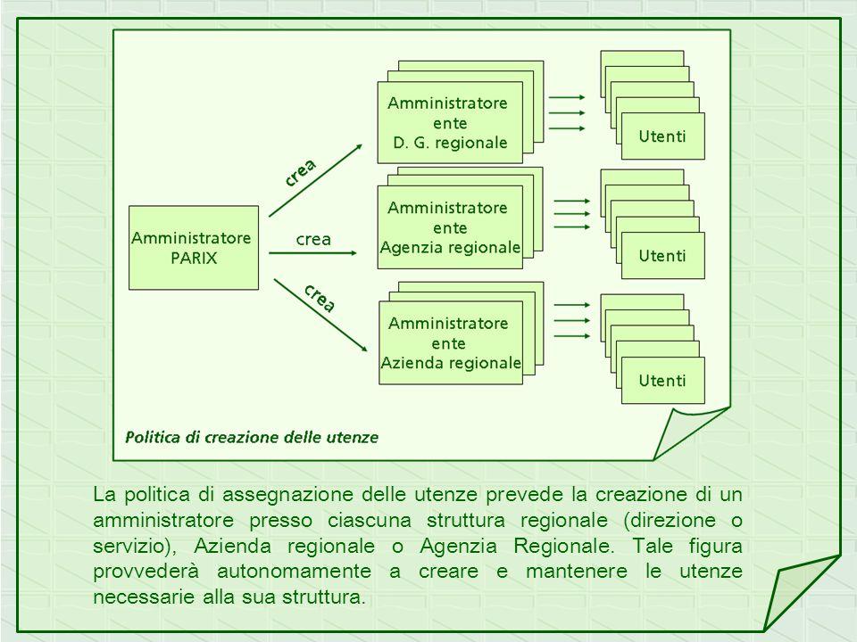 La politica di assegnazione delle utenze prevede la creazione di un amministratore presso ciascuna struttura regionale (direzione o servizio), Azienda regionale o Agenzia Regionale.