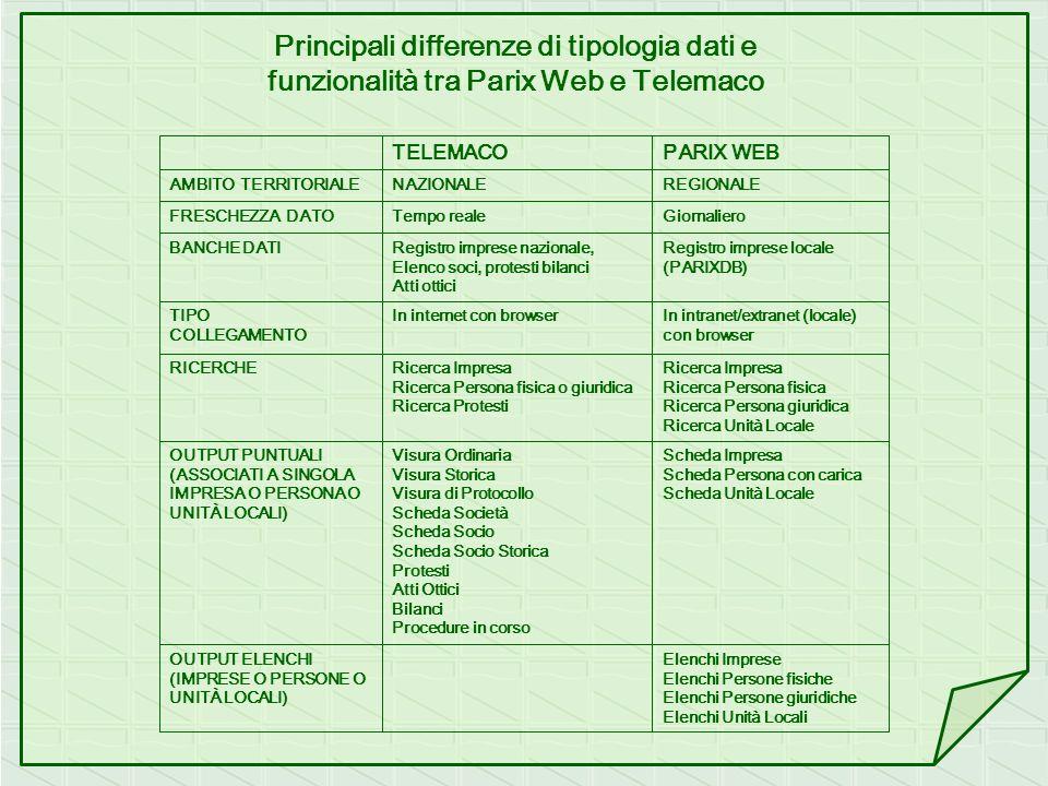 Principali differenze di tipologia dati e