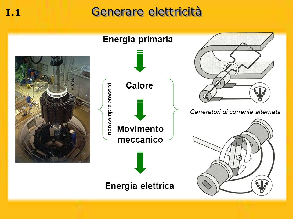Generare elettricità I.1 Energia primaria Calore Movimento meccanico