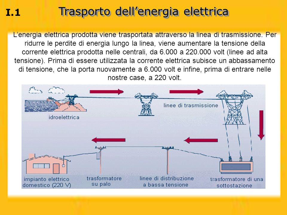 Trasporto dell'energia elettrica