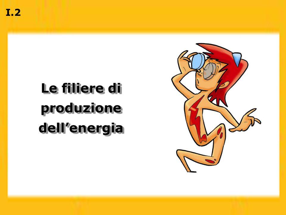 Le filiere di produzione dell'energia