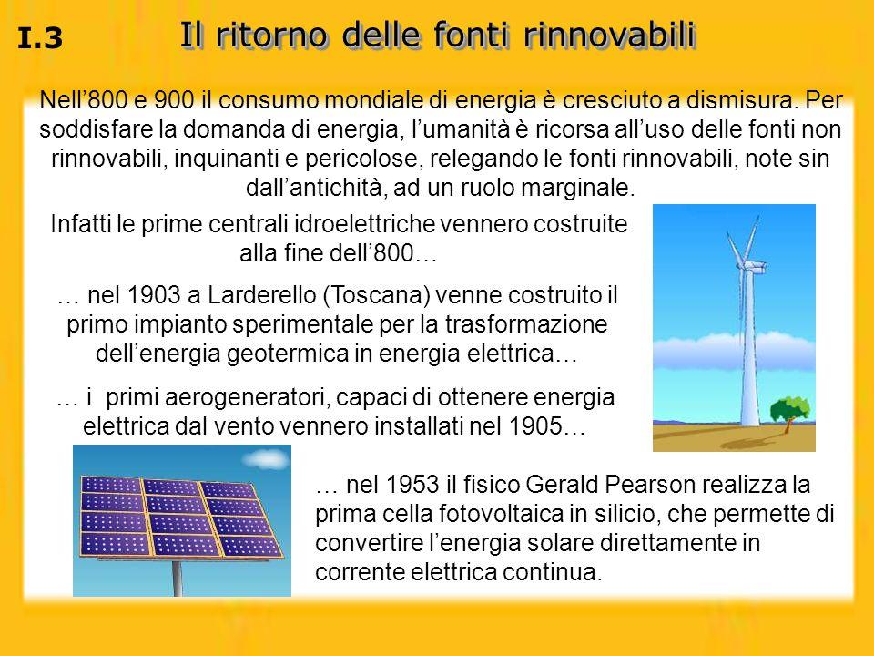 Il ritorno delle fonti rinnovabili