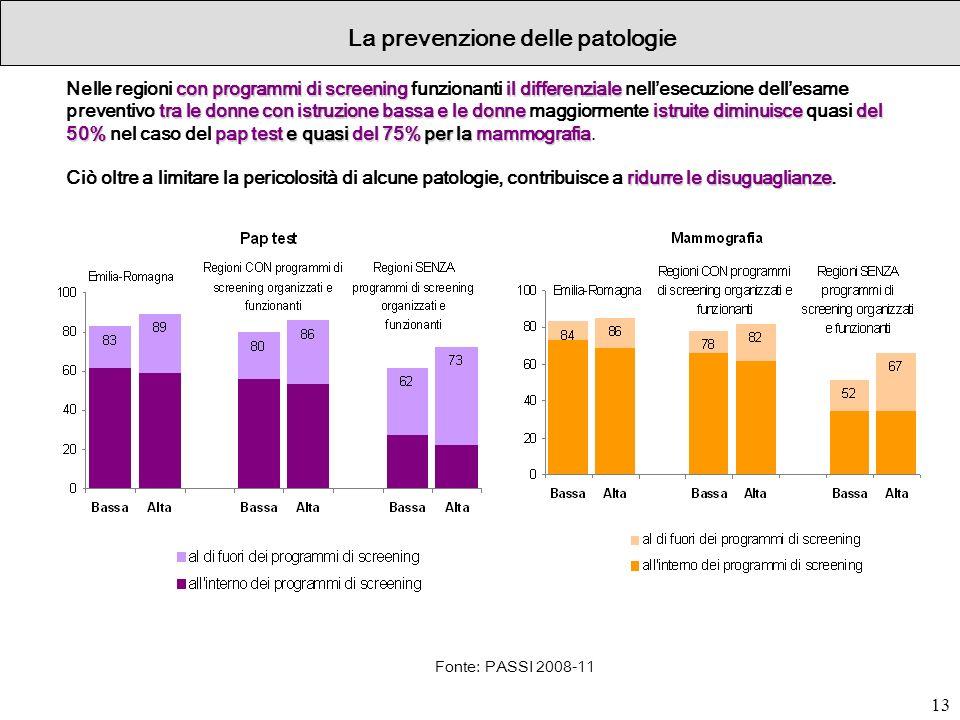 La prevenzione delle patologie