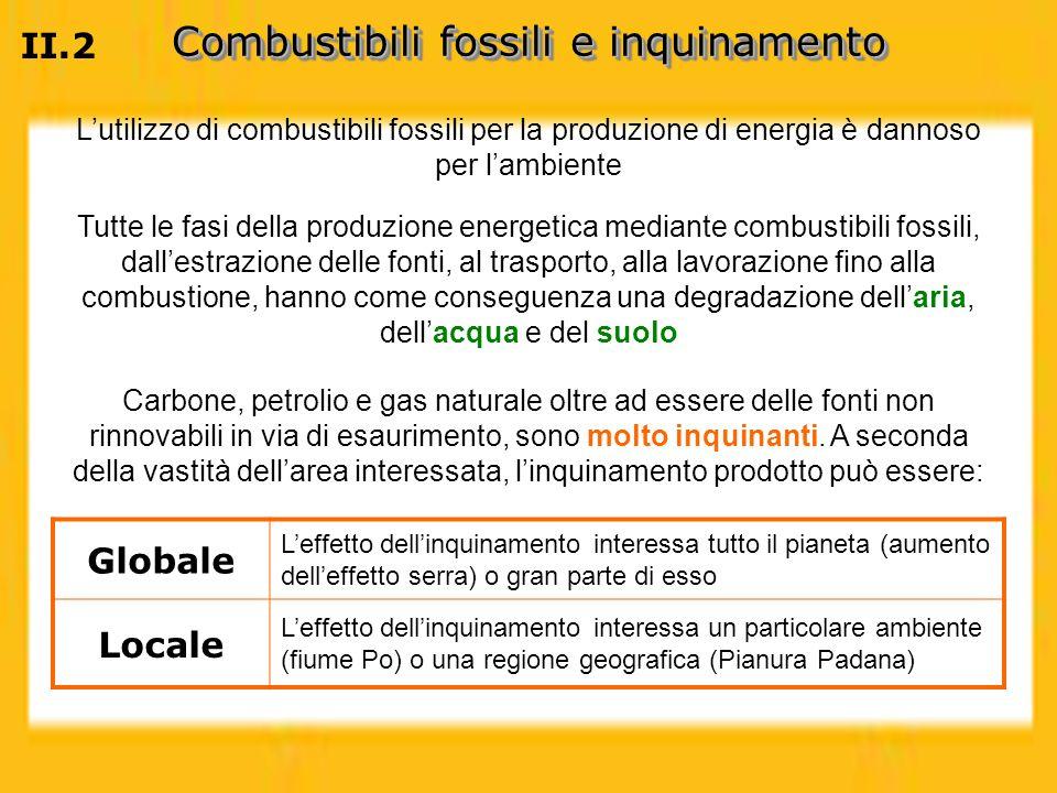 Combustibili fossili e inquinamento