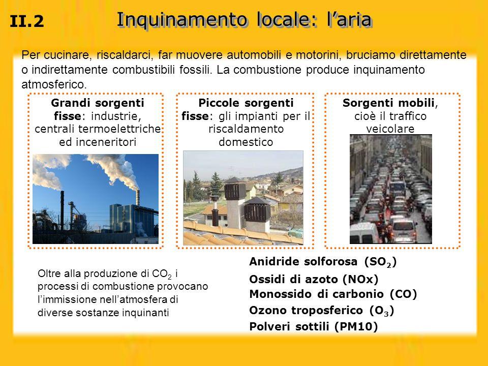Inquinamento locale: l'aria