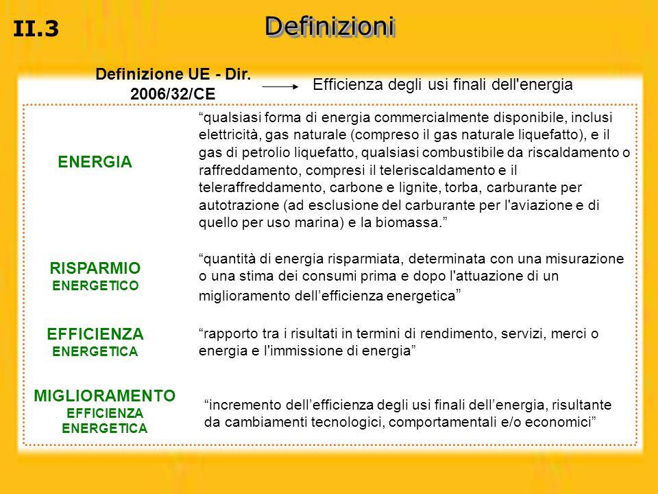 Definizioni II.3 Definizione UE - Dir. 2006/32/CE