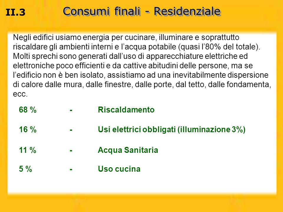 Consumi finali - Residenziale