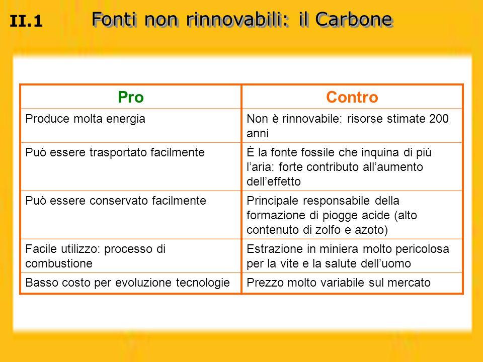 Fonti non rinnovabili: il Carbone