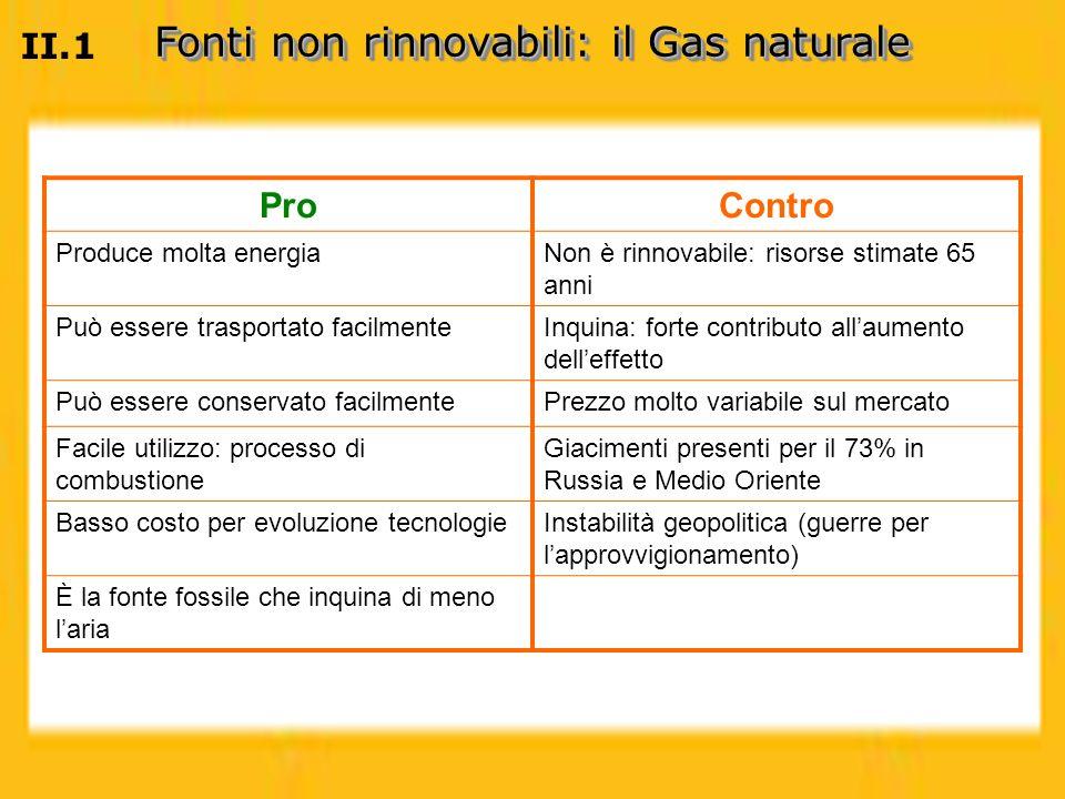 Fonti non rinnovabili: il Gas naturale