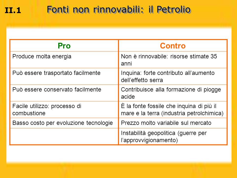 Fonti non rinnovabili: il Petrolio