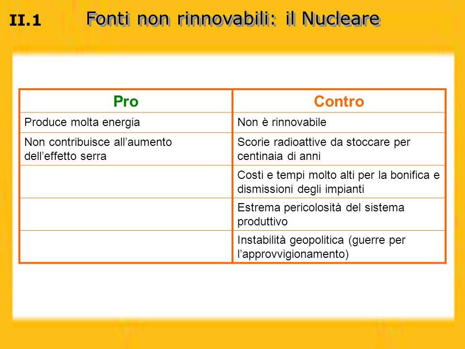 Fonti non rinnovabili: il Nucleare