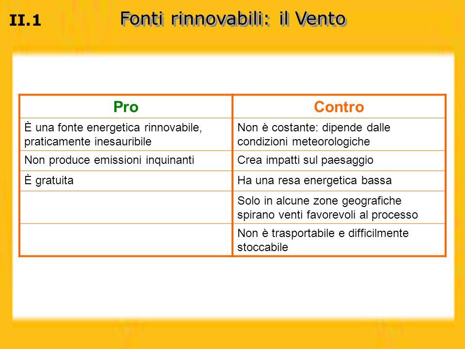 Fonti rinnovabili: il Vento