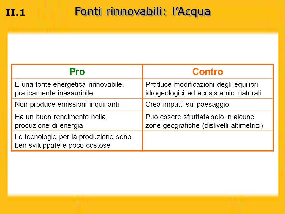 Fonti rinnovabili: l'Acqua