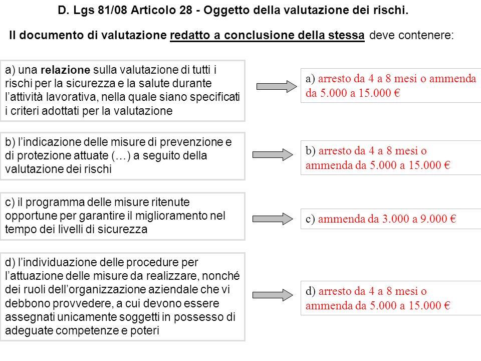 D. Lgs 81/08 Articolo 28 - Oggetto della valutazione dei rischi.