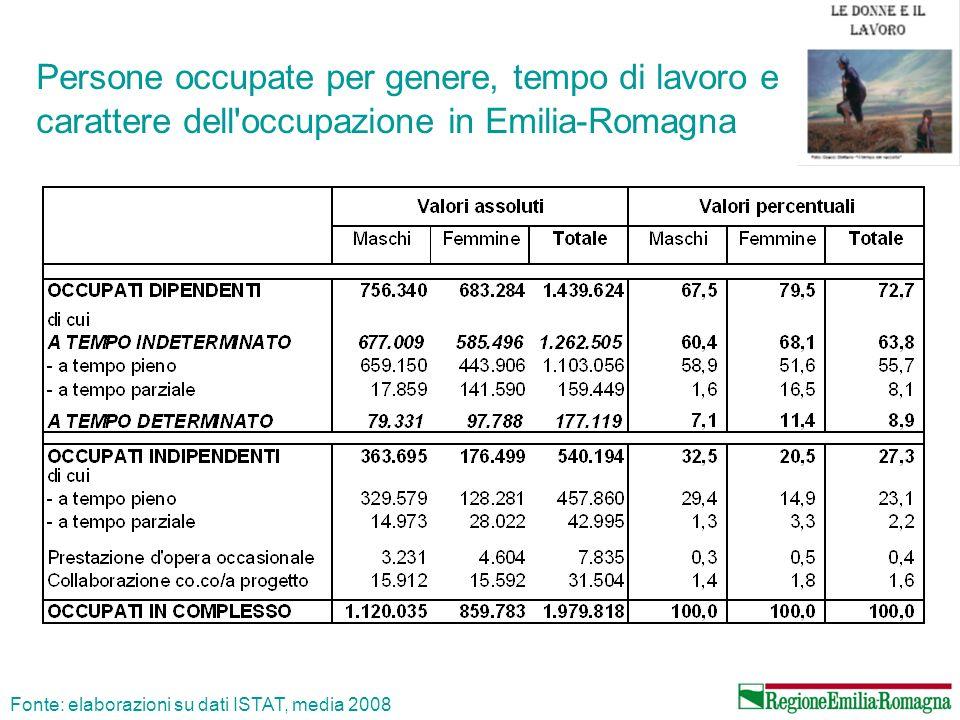 Persone occupate per genere, tempo di lavoro e carattere dell occupazione in Emilia-Romagna