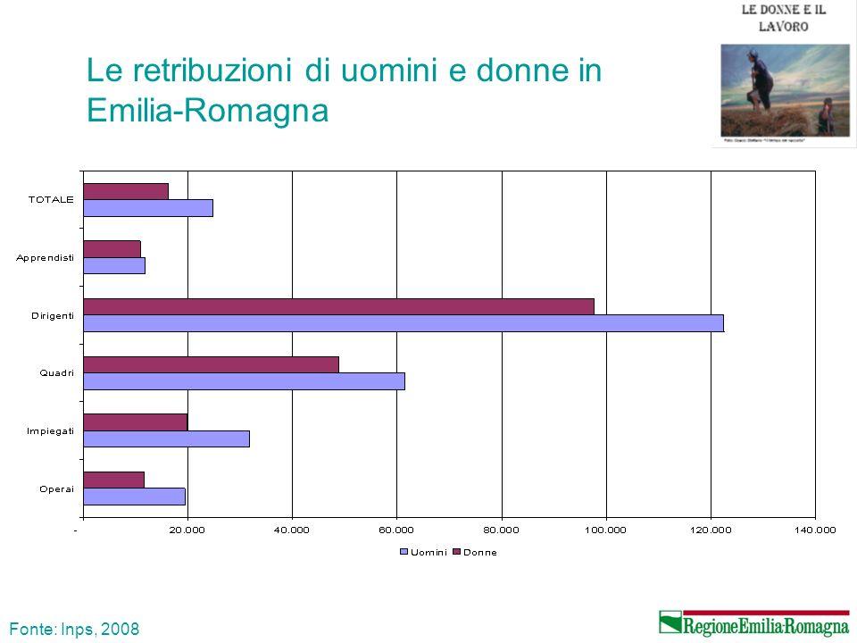 Le retribuzioni di uomini e donne in Emilia-Romagna