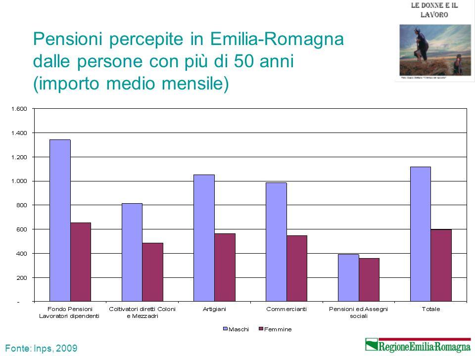 Pensioni percepite in Emilia-Romagna dalle persone con più di 50 anni (importo medio mensile)