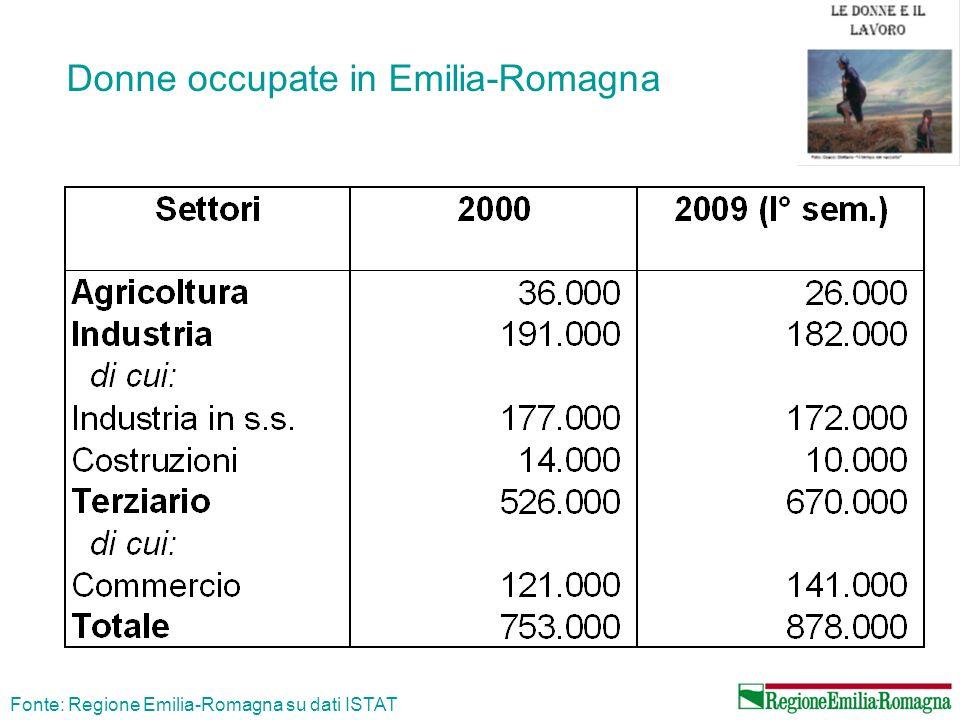 Donne occupate in Emilia-Romagna