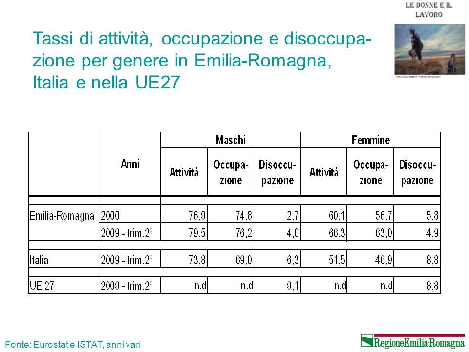 Tassi di attività, occupazione e disoccupa- zione per genere in Emilia-Romagna, Italia e nella UE27