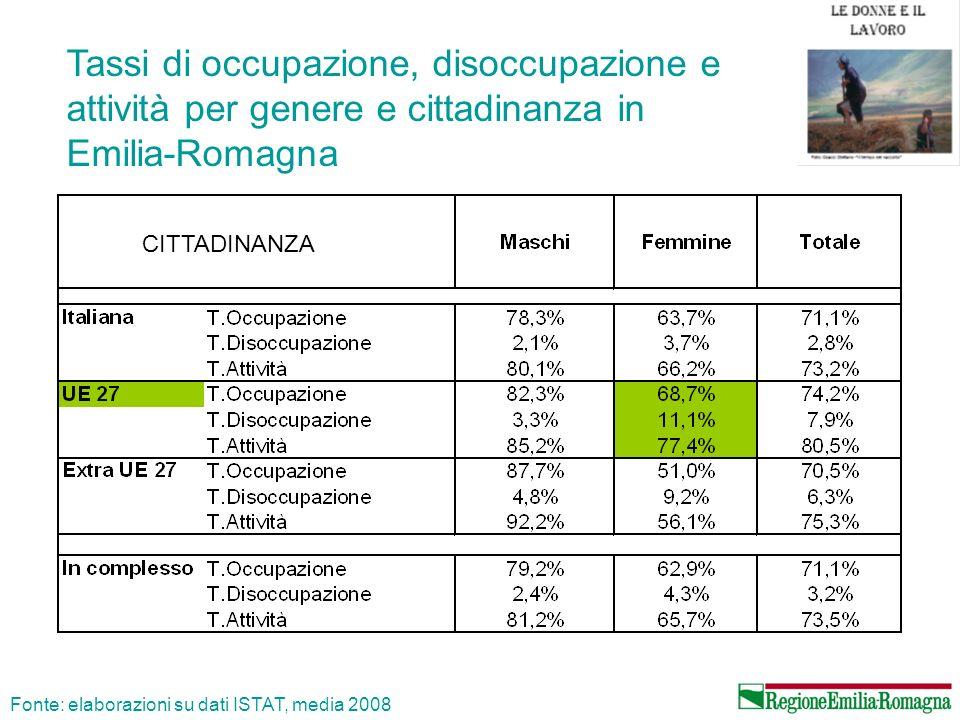 Tassi di occupazione, disoccupazione e attività per genere e cittadinanza in Emilia-Romagna