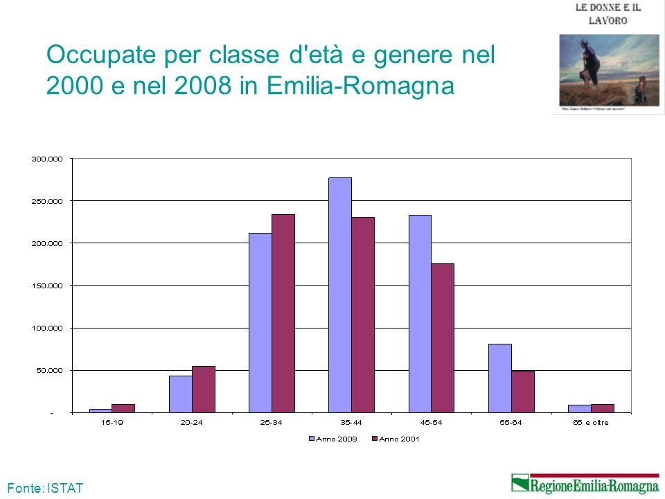 Occupate per classe d età e genere nel 2000 e nel 2008 in Emilia-Romagna