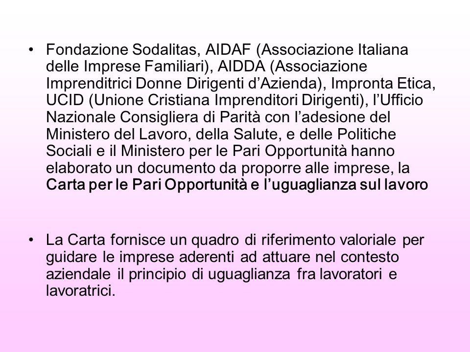 Fondazione Sodalitas, AIDAF (Associazione Italiana delle Imprese Familiari), AIDDA (Associazione Imprenditrici Donne Dirigenti d'Azienda), Impronta Etica, UCID (Unione Cristiana Imprenditori Dirigenti), l'Ufficio Nazionale Consigliera di Parità con l'adesione del Ministero del Lavoro, della Salute, e delle Politiche Sociali e il Ministero per le Pari Opportunità hanno elaborato un documento da proporre alle imprese, la Carta per le Pari Opportunità e l'uguaglianza sul lavoro