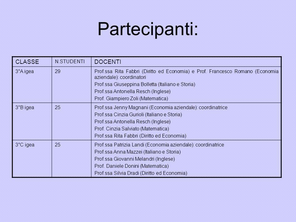 Partecipanti: CLASSE DOCENTI N.STUDENTI 3°A igea 29