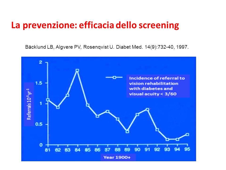 La prevenzione: efficacia dello screening