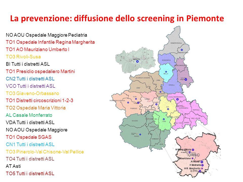 La prevenzione: diffusione dello screening in Piemonte