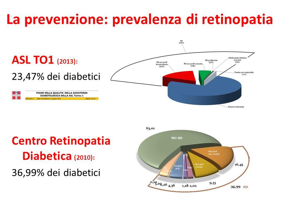 La prevenzione: prevalenza di retinopatia