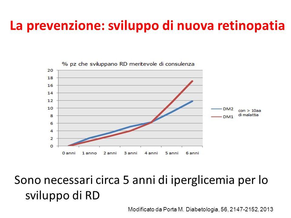La prevenzione: sviluppo di nuova retinopatia
