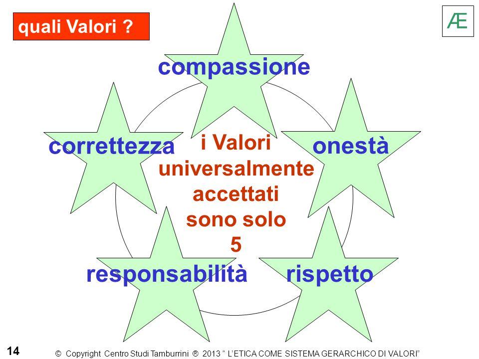 compassione correttezza onestà responsabilità rispetto Æ i Valori