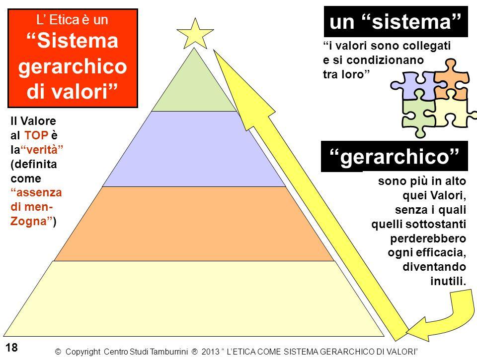 un sistema Sistema gerarchico di valori gerarchico