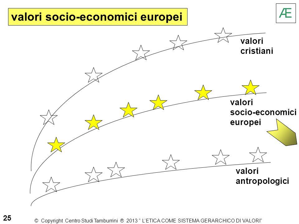 Æ valori socio-economici europei valori cristiani valori