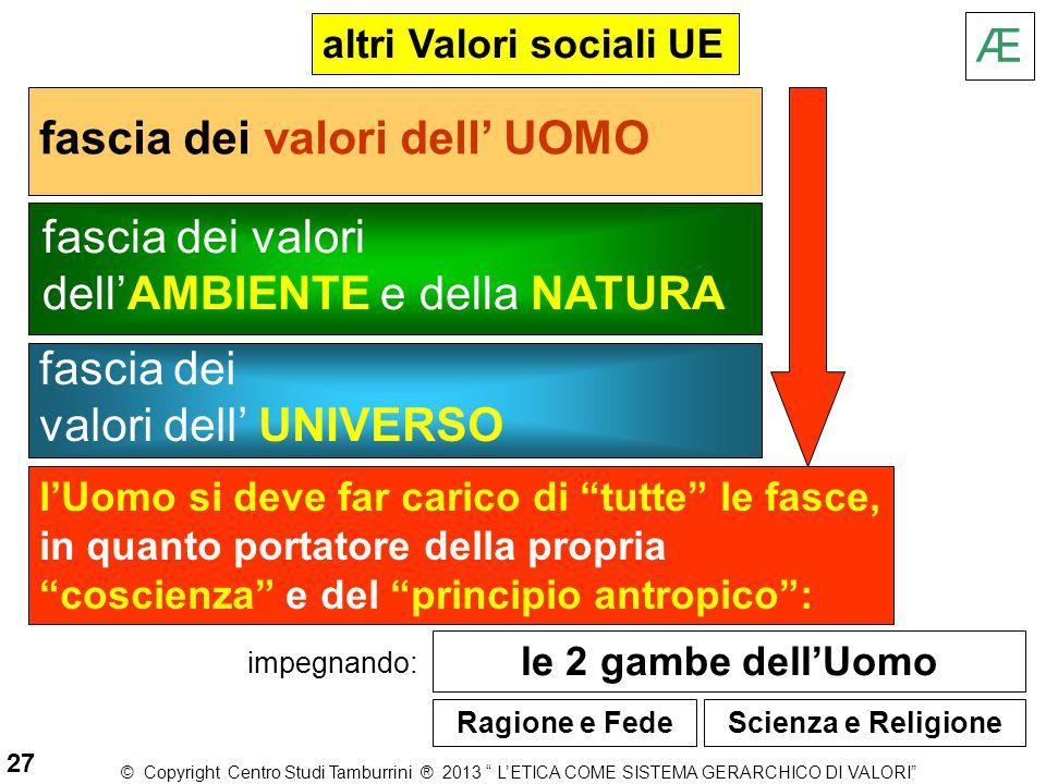 fascia dei valori dell' UOMO